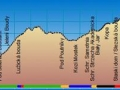 K55 profil trasy